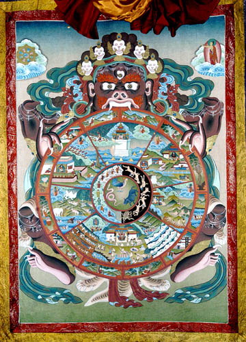 Samsara Definition and Facts - What is Samsara?